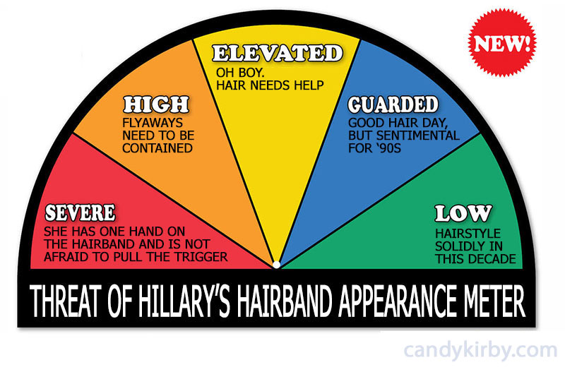 THREAT-OF-HAIRBAND-APPEARANCE-METER-HILLARY-candykirby